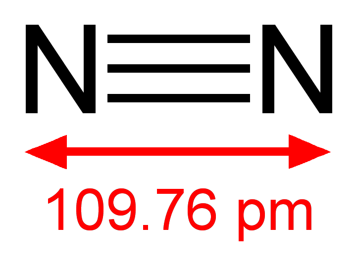 Dinitrogen 2d dimensions